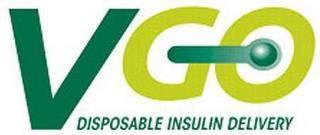 V-GO DISPOSABLE INSULIN DELIVERY trademark