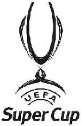 UEFA SUPER CUP trademark