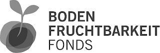 BODEN FRUCHTBARKEIT FONDS trademark