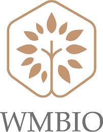 WMBIO trademark