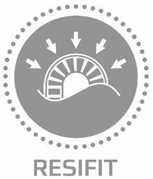 RESIFIT trademark