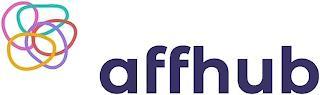 AFFHUB trademark