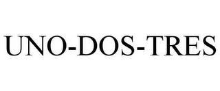 UNO-DOS-TRES trademark