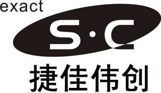 EXACT S.C trademark