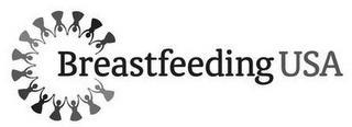BREASTFEEDING USA trademark