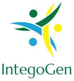 INTEGOGEN trademark