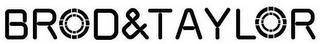 BROD&TAYLOR trademark