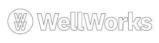 WW WELLWORKS trademark