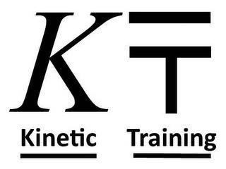 K T KINETIC TRAINING trademark