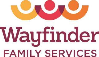 WAYFINDER FAMILY SERVICES trademark