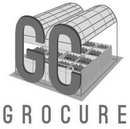 GC GROCURE trademark