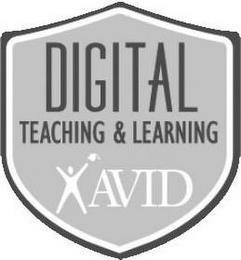 DIGITAL TEACHING & LEARNING AVID trademark
