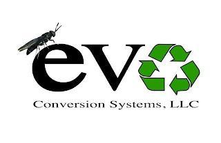 EVO CONVERSION SYSTEMS, LLC trademark