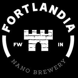 FORTLANDIA FW IN NANO BREWERY trademark