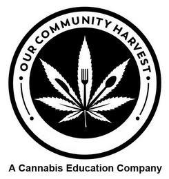 ··OUR COMMUNITY HARVEST·· A CANNABIS EDUCATION COMPANY trademark