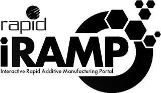 RAPID IRAMP INTERACTIVE RAPID ADDITIVE MANUFACTURING PORTAL trademark