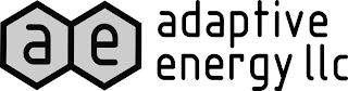 AE ADAPTIVE ENERGY LLC trademark