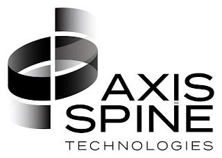 AXIS SPINE TECHNOLOGIES trademark