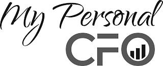 MY PERSONAL CFO trademark