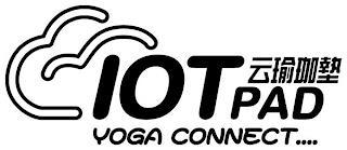 IOT PAD YOGA CONNECT .... trademark