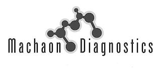 MACHAON DIAGNOSTICS trademark