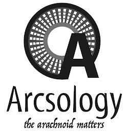 A ARCSOLOGY THE ARACHNOID MATTERS trademark