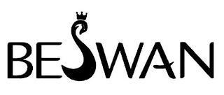 BESWAN trademark