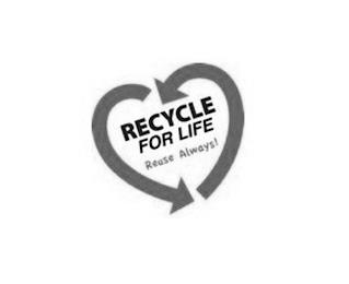 RECYCLE FOR LIFE REUSE ALWAYS! trademark
