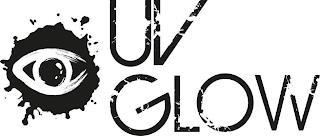UV GLOW trademark