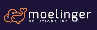MOELINGER SOLUTIONS INC. trademark