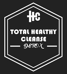 THC TOTAL HEALTHY CLEANSE DETOX trademark