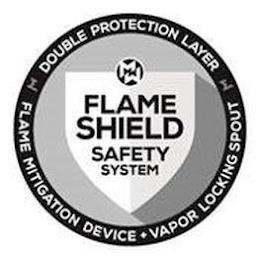 DOUBLE PROTECTION LAYER MW FLAME MITIGATION DEVICE VAPOR LOCKING SPOUT FLAME SHIELD SAFETY SYSTEM trademark