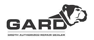 GARD GROTH AUTHORIZED REPAIR DEALER trademark