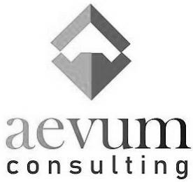 AEVUM CONSULTING trademark
