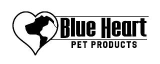 BLUE HEART PET PRODUCTS trademark