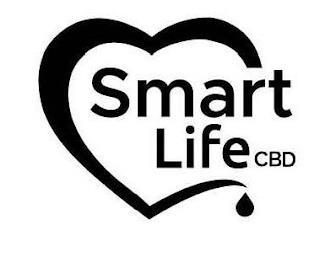SMART LIFE CBD trademark