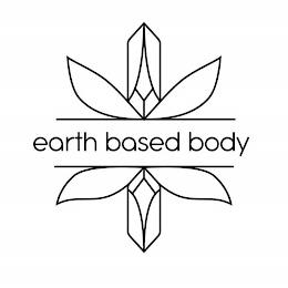 EARTH BASED BODY trademark