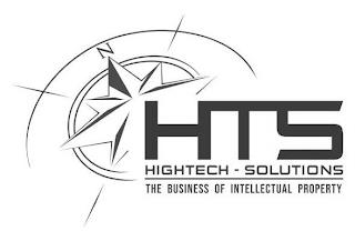 N HTS HIGHTECH-SOLUTIONS THE BUSINESS OF INTELLECTUAL PROPERTY trademark