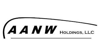 AANW HOLDINGS, LLC trademark