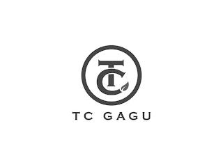 TC TC GAGU trademark