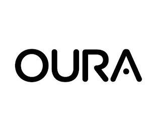 OURA trademark
