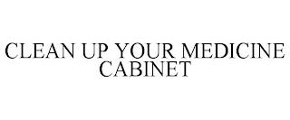 CLEAN UP YOUR MEDICINE CABINET trademark