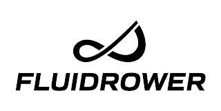 FLUIDROWER trademark