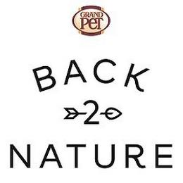 GRAND PET BACK 2 NATURE trademark