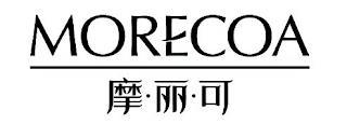MORECOA trademark