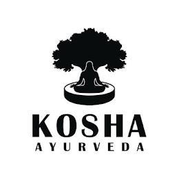 KOSHA AYURVEDA trademark