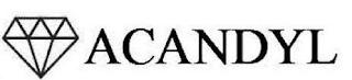 ACANDYL trademark