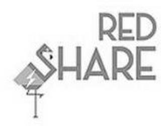 RED SHARE trademark