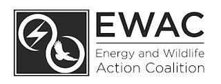EWAC ENERGY AND WILDLIFE ACTION COALITION trademark