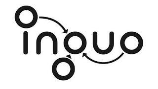 INGUO trademark